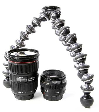 Travel Photography Essentials Package (No Body) - Canon